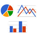Google Charts & Graphs